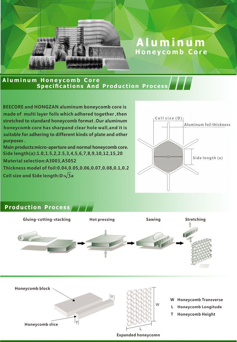 Backup_of_铝蜂窝芯 产品描述图 12.12 铝蜂窝芯